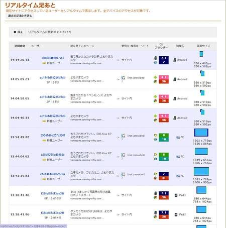 Asiatoblog