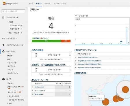 Google_analyticsblog_2