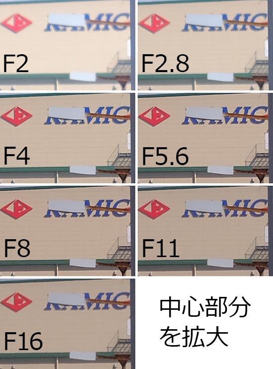 F2_blog