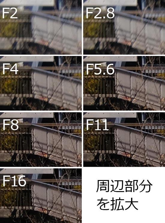 F2b_blog